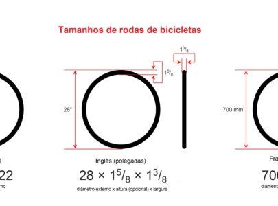 OS DIFERENTES TAMANHOS DE PNEUS DE BICICLETAS